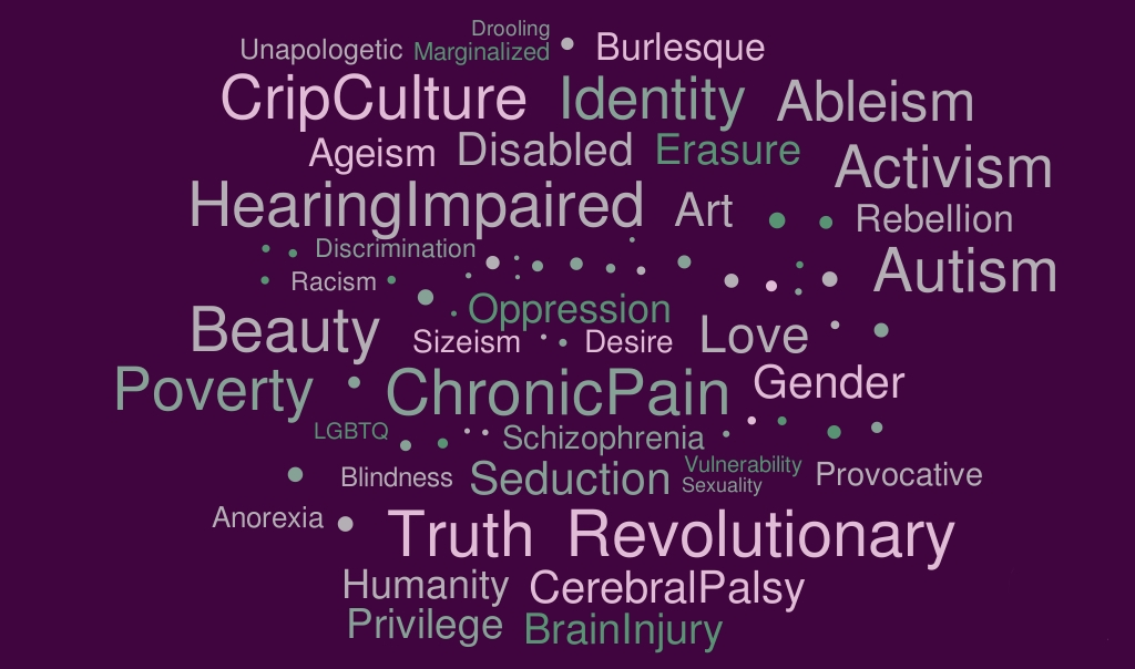 Criptiques Word Cloud final